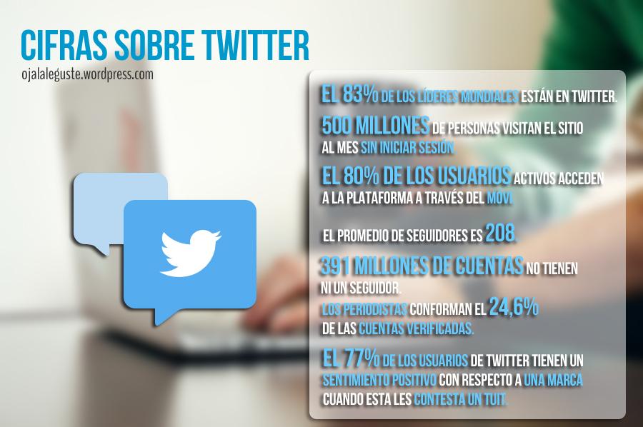 datos_twitter_ojala_le_guste2
